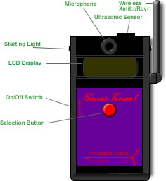 Sonic Timer handheld annotated diagram